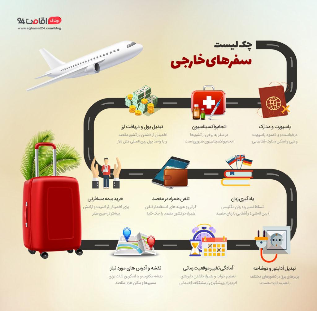 چک لیست سفر خارجی