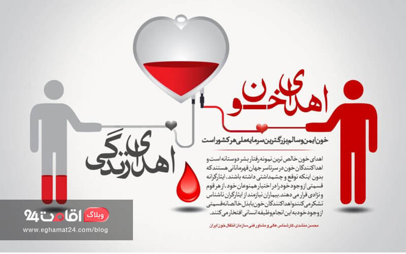 روز جهانی اهدا خون